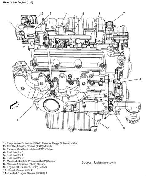 car engine repair manual 1995 buick coachbuilder free book repair manuals 2003 buick lesabre engine sensor diagram 2003 free engine image for user manual download