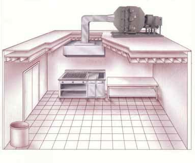 kitchen exhaust system design kitchen exhaust duct system decoration ideas mapo house