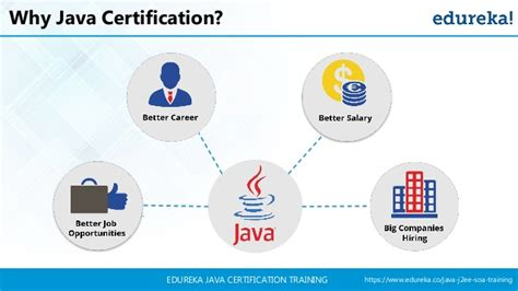 Tutorial Java Certification | java certification tutorial java tutorial for beginners