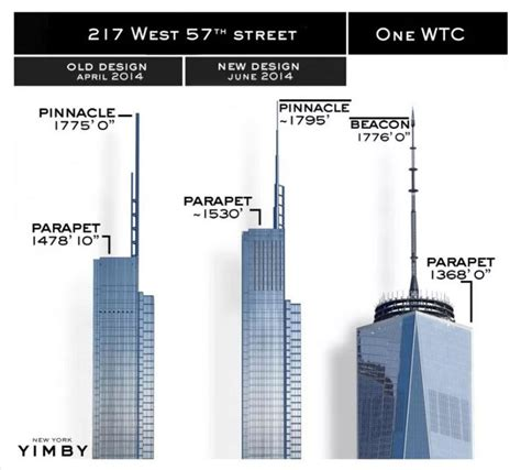 1 wtc floors how many floors is the freedom tower daten wtc one world