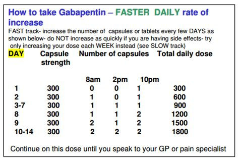 how can a take gabapentin gabapentin buy gabapentin