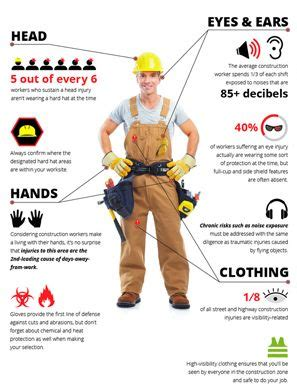kljack safety ppe construction safety and ppe
