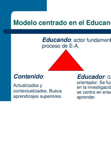 Modelo Curriculum Uam Modelo Educativo Y Plan Estudio
