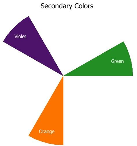 secondary color wheel color wheel 101