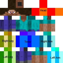 minecraft 1 8 skin template character model use minecraft skin format 183 issue
