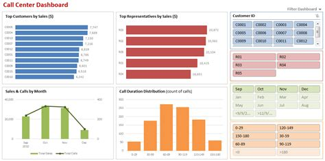sle dashboard reports sle dashboard reports in excel 28 images excel course