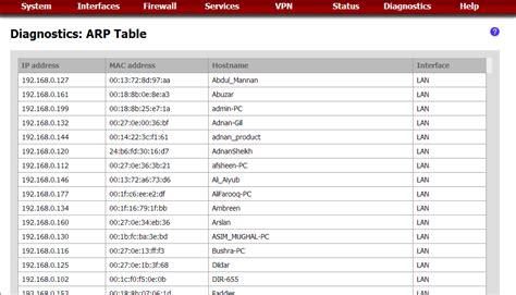 Arp Tables pfsense solutions arp table block access