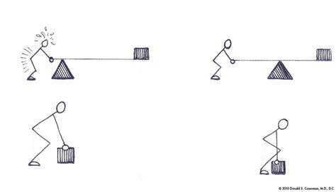 safe lifting diagram lifting techniques