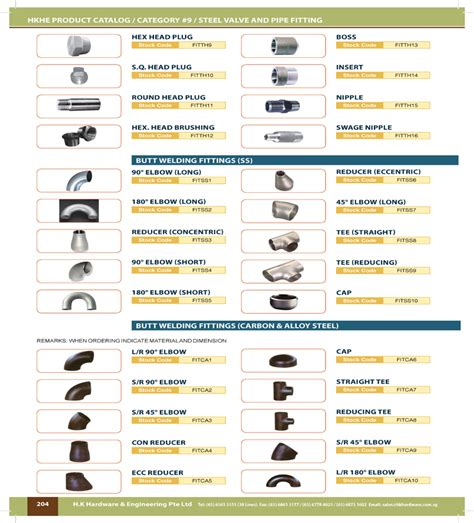 steel pipe fittings catalog pictures to pin on