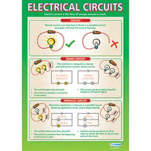 electrical circuits wall chart rapid online
