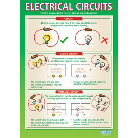 electrical circuits wall chart rapid