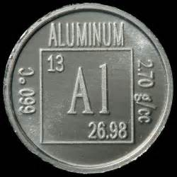 element coin a sle of the element aluminum in the