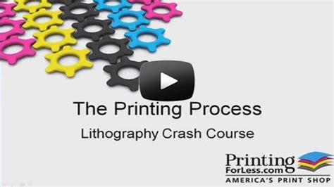 four color process four color process printing explained