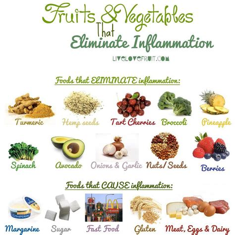 Garden Of For Your Inflammation Our Beloved Earth Foods That Eliminate Inflammation