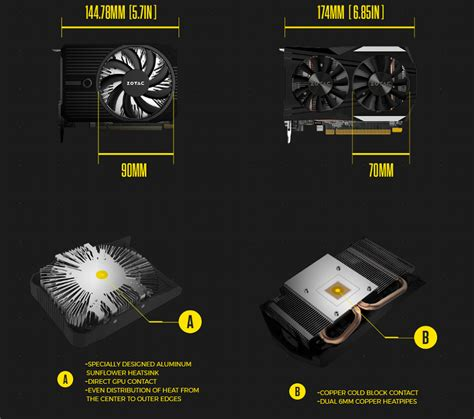 Zotac Gtx 1050 2gb Ddr5 Oc Series Dual Fan pr เดวาส เนเชอร ล ประกาศวางจำหน ายการ ดจอ zotac gtx 1050
