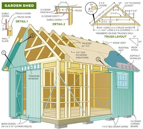 shed cost ideas  pinterest house