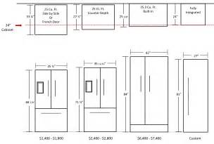 kitchen dimensions fridge design reference