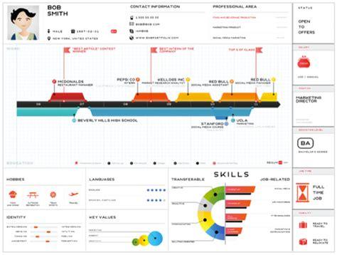 free online infographic resume creator ceciliaekici com