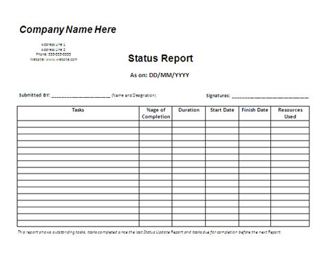 weekly work progress report template status report template free business templates