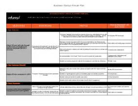 template business plan excel 2017 startup annual business plan excel template
