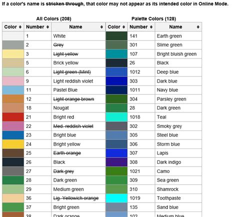 python colors python pil finding nearest color rounding colors