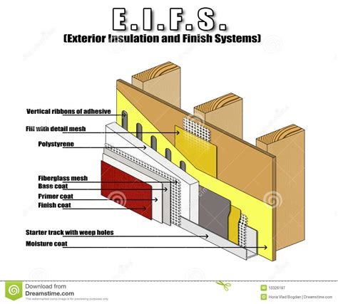 Cornice Cement Eifs Exterior Insulation And Finish Systems Stock