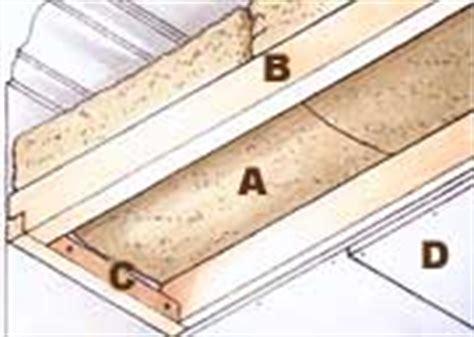 isolare il soffitto come isolare il soffitto e il pavimento