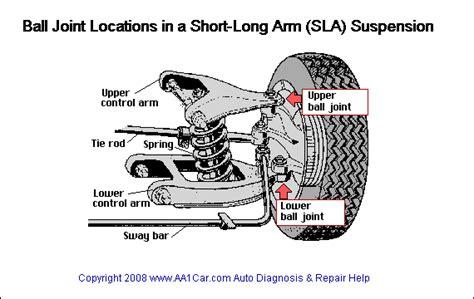 Cv Joint Inner Kepala As Roda Dalam New Vios mengenal kaki kaki mobil ruudisantoso