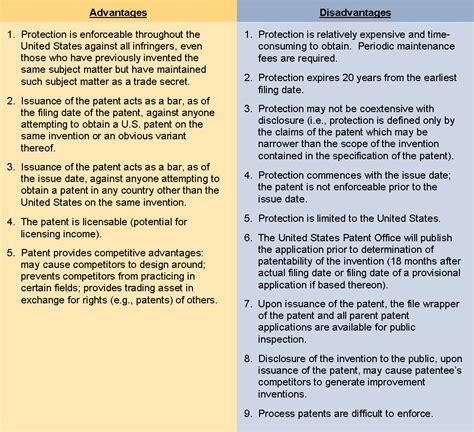 Advantages Of Modern Technology Essay by Essay On Advantages And Disadvantages Of Modern Technology Pdf