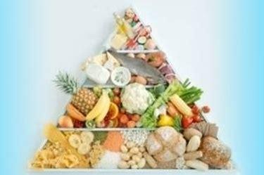 rieducazione alimentare fibre alimentari verdure