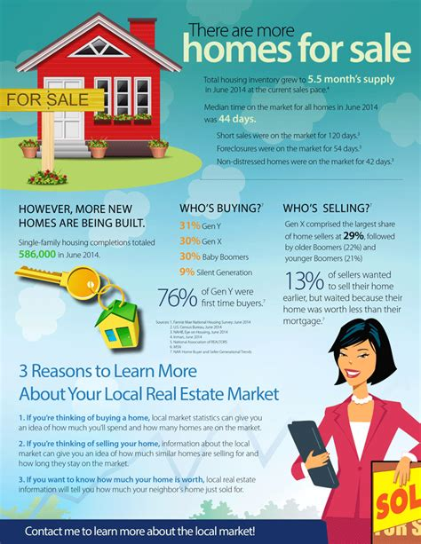 can you sell a house with a mortgage can you sell a house with a home equity loan 28 images things to consider when selling your