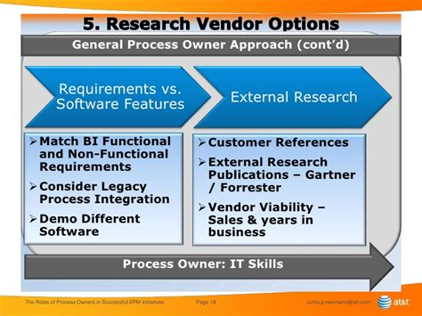 colorsync vs vendor matching the role of process owners in successful epm implementations