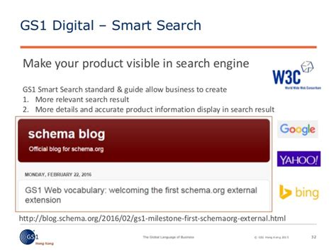 Smart Pages Lookup Omni Channel Strategy And Gs1 Smart Search