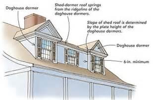 dormer window construction plans designing shed dormers homebuilding