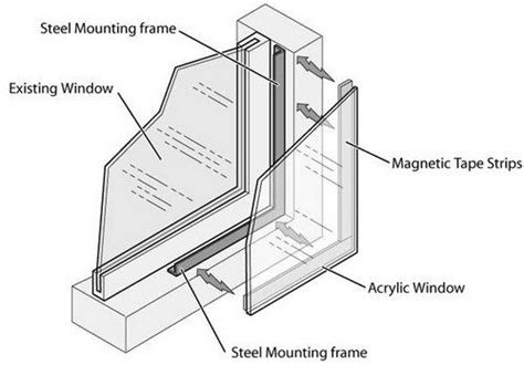 how to sound proof a bedroom how to soundproof a window and block noise