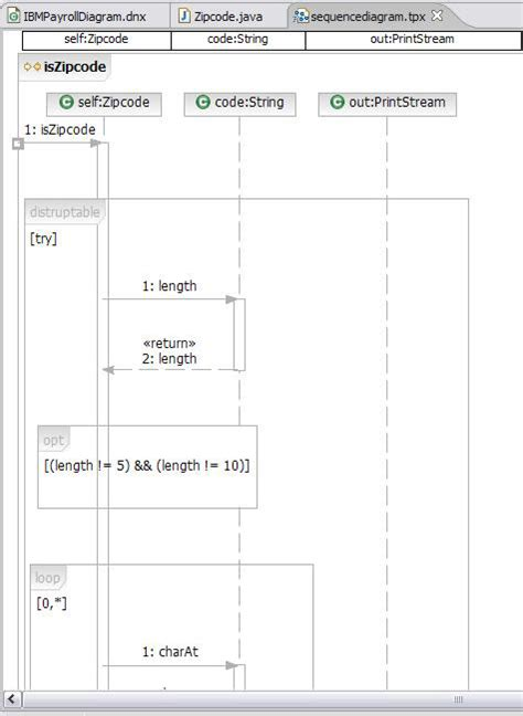 visual pattern image sequence coding визуализация с помощью rational application developer