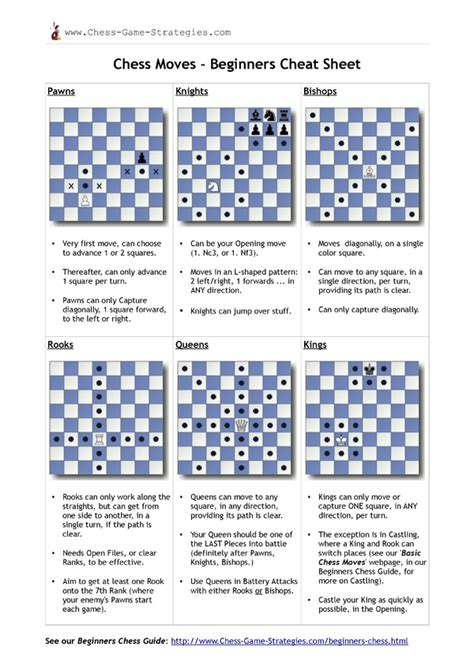 printable chess instructions beginners chess moves for beginners cheat sheet by cheatography