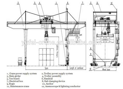 wiring diagram for a summer house 28 images rambler