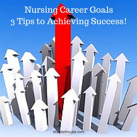 Nursing Careers With Mba by A Strategy For Leaders Proactive Planning