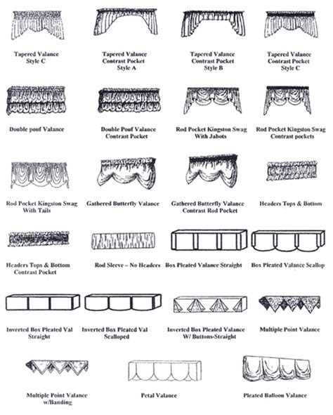 types of valances valance styles 2 window dressing pinterest