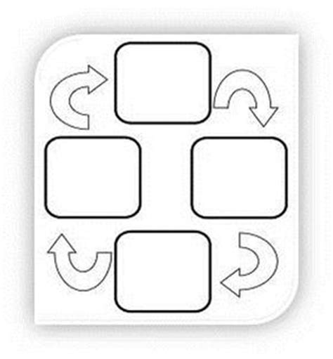 episode pattern organizer exles strategies and structures graphic organizers and foldables