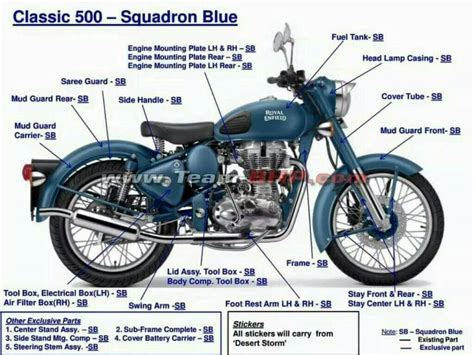 classic colours royal enfield my 2016 likely to be introduced in new