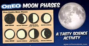 moon phase search results for moon phase chart calendar 2015