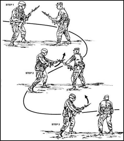 Basic Manual Of Knife Fighting bayonet fighting techniques in the 19th century early