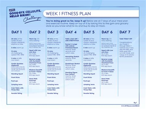 weekly workout plan crossfit weekly workout plan eoua
