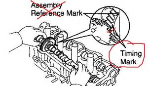 1996 Toyota Camry Timing Marks 5sfe Timing Marks Images Frompo 1