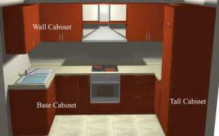 Types Of Kitchen Cabinets by Kitchen Trends Types Of Kitchen Cabinets