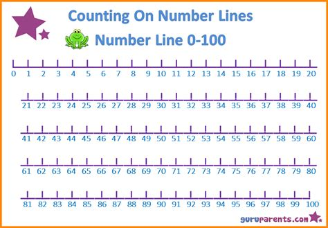printable number line for nursery free printable number line printable pages