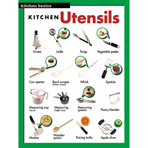 Kitchen Utensils Pictures And Names