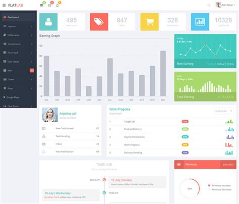25 Modern Flat Admin Dashboard Templates Web Graphic Design Bashooka Cms Dashboard Templates